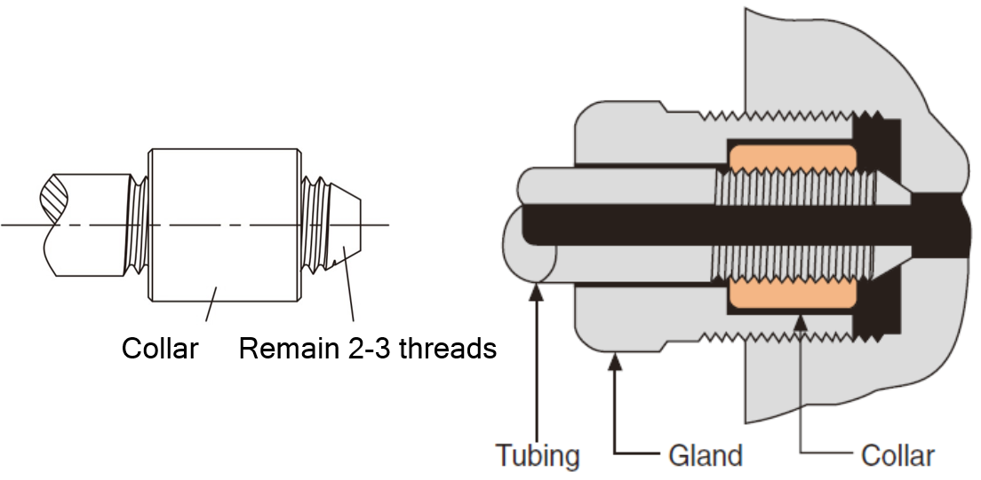 High Pressure Fitting