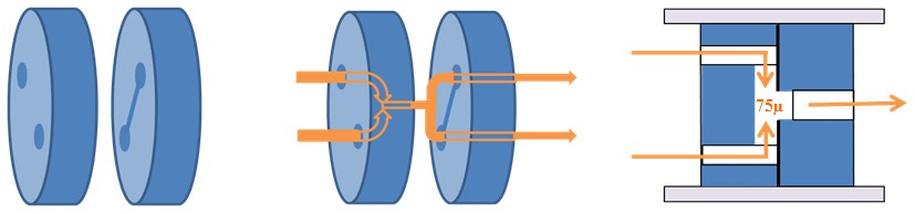 Y-Type Chamber made by two blocks of optically flat disk